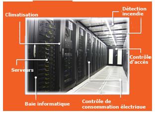 Infrastructure redondée DATA³